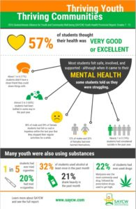 Mental Health Poster