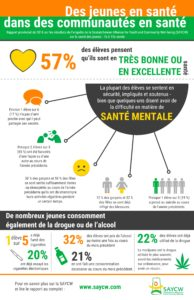 Mental Health Poster - French